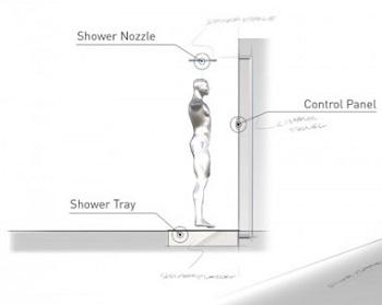 ducha-futuro