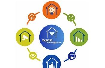 tyco-interactive
